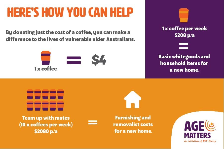 Tile about donating the cost of a cup of coffee a day